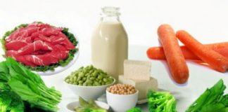 các yêu cầu chung đối với thực phẩm bổ sung
