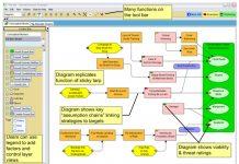 Hướng dẫn Asean về đăng ký thay đổi