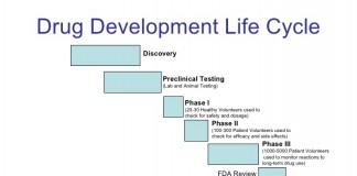 Tài liệu tập huấn đăng ký thuốc từ dược liệu
