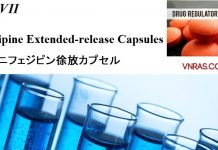 Nifedipine Extended-release Capsules