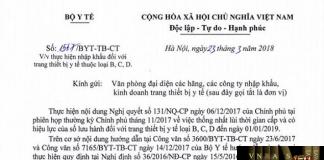 Công văn 1567/BYT-TB-CT năm 2018